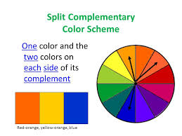 17 Split Complementary Color Scheme One color and the two colors on each  side of its complement Red-orange, yellow-orange, blue