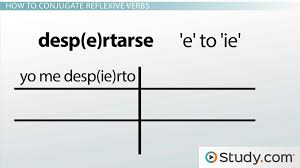 Spanish Reflexive Verbs: Uses & Conjugation - Video & Lesson ...