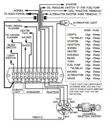 did you start wiring and look under the dash? scary, huh? we show how do car fuse boxes work did you start wiring and look under the dash? scary, huh? we show you how to wire up the fuse panel, ignition switch, etc and make it all work