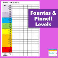 Dra And Fountas And Pinnell Correlation Chart List Of Fountas And Pinnell Levels Charts Student Pictures
