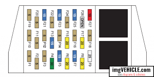 tesla fuse box wiring diagram tesla pickups wiring diagrams at Tesla Wiring Diagram