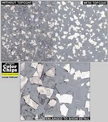 paint floor coatings