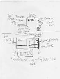 ezgo rxv wiring diagram facbooik com Ezgo Txt Wiring Diagram 99 ezgo txt wiring diagram facbooik ez go txt wiring diagram 1205