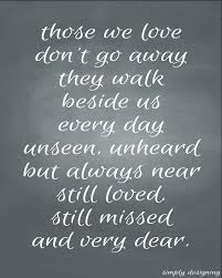 Death Of Loved One Quotes Fascinating Loss Of A Loved One Quotes Inspirational Fearsome Loss Of A Loved