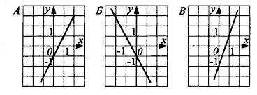 Промежуточная контрольная работа по математике класс в формате ОГЭ hello html m3b2da39a jpg