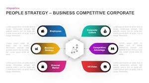 Strategy Presentation People Strategy Business Competitive Corporate Presentation
