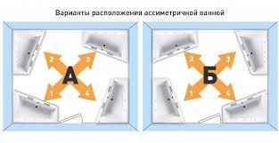 <b>Керамическая мозаика Azulev</b> River Cream 30х30 см купить за ...