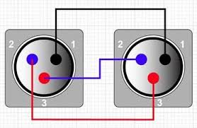 article going through a phase 1 in making your own polarity reverse adaptor just switch the leads of pins 2 and 3 at one end leave pin 1 the ground connected