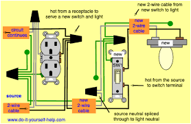wiring diagrams to add a new light fixture do it yourself help com wiring diagram outlet to switch to light