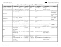 Workout Plan Sheet Employee Training Plan Templatecel Free Templates For