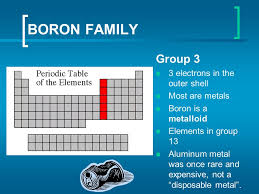 Atoms, Elements and the periodic table - ppt download