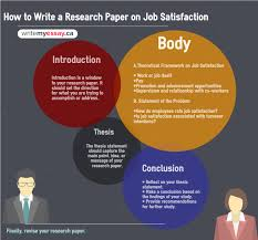 jpg how to start a research paper on job satisfaction