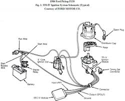 ignition coil wiring diagram for 89 dodge dakota wiring library 67 ford ignition coil wiring diagram 2000 ford ranger coil pack wiring diagram \u2022 wiring diagram ford taurus ignition