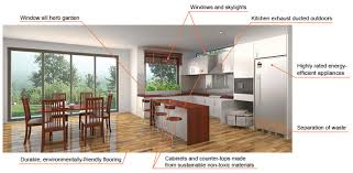 on a pointer to the image to get more information on the sustainable elements of a kitchen dining area