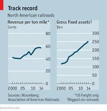 Railways In America Doing The Locomotion Business The