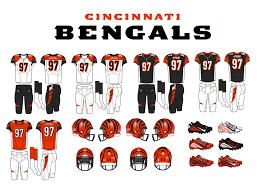 Cincinnati Bearcats Depth Chart Cincinnati Bearcats Football Depth Chart For Cincinnati