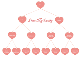Customized Tree Chart Free Customized Tree Chart Templates