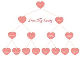 Example Of Family Tree Chart Customized Tree Chart Free Customized Tree Chart Templates