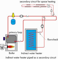 water heater circulator. Fine Circulator IMG Intended Water Heater Circulator C