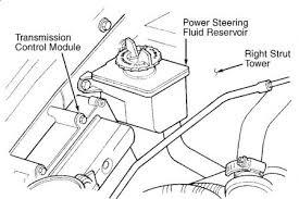 1997 dodge caravan abs light on brakes problem 1997 dodge caravan 2005 Gmc Envoy Fuse Box Diagram i think you found the tcm, transmission control module cab is on the right side too! 2004 gmc envoy fuse box diagram