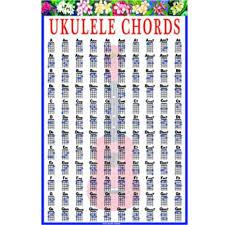 Ukulele Chord Chart Ukulele Chords Floral Chart