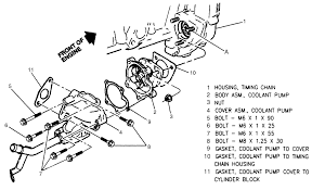 99 pontiac grand am se diagram replacing a water pump exploded view of the water pump and mounting on the engine 2 4l engine