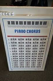 Details About Piano Chord Chart Wall Poster Best Beginner Chord Note Diagrams Easy Rp2524