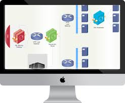 network diagram software for macnetwork diagram maker is excellent in drawing network diagrams  aws  cisco  rack     on mac  windows and linux  starting   a drag and drop interface and