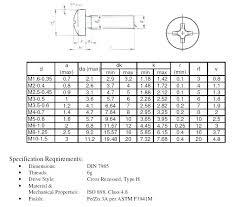Wood Screw Size Chart Pan Head Screw Size Chart Iswebsitedown Info