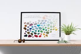 carter sea glass color rarity guide