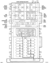 99 jeep wrangler fuse box diagram fuses snapshoot delicious 8 2001 jeep wrangler fuse box diagram 99 jeep wrangler fuse box diagram portrait 99 jeep wrangler fuse box diagram 2013 03 29