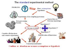 carbon dating methods