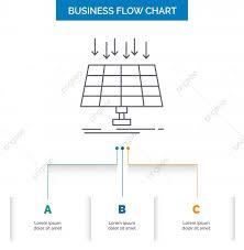 Solar Panel Energy Technology Smart City Business Flow Chart