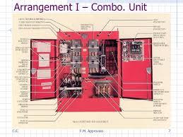 fire pump transfer switch basics arrangement i combo