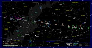 Pisces Constellation Star Chart The Position Of Jupiter In The Night Sky 2011 To 2014
