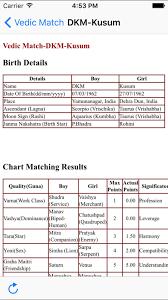 Best Matchmaking By Rashi Nakshatra Calculator 2019