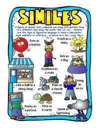 Simile Anchor Chart Similes Anchor Chart Coloring Page