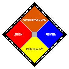 <b>Individualism</b> - Wikipedia