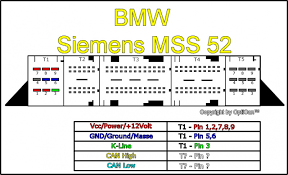 bmw obd wiring diagram wiring diagram and schematic design wiring diagram bmw e46 320d