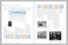 Magazine Timeline Destry Kiser Design Designed Timelines