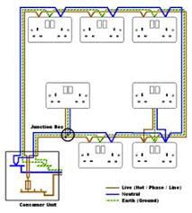 house wiring diagram of a typical circuit buscar con google Basic Wiring Diagrams find this pin and more on electical wiring by parkertownsend basic wiring diagrams for lights