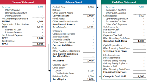 Cash Flow Sheets Training Financial Modeling Annual Forecast Model