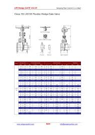 Gate Valve Weight Chart In Kg Api Wedge Gate Valve 2010