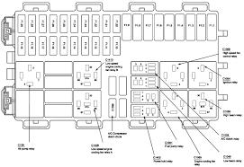 2001 ford focus fuse diagram wiring diagram expert focus fuse box diagram wiring diagram repair guides 2001 ford focus fuse diagram
