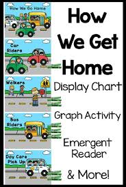 How We Get Home Chart How Do We Get Home Chart Emergent Reader Song Graph