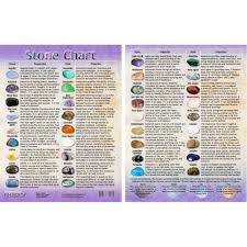 Information Chart English Tumbled Stones 1 Each