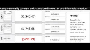 Excel Mortgage Spreadsheet Make A Spreadsheet To Compare Two Loans Mortgage Easy To Learn In Excel