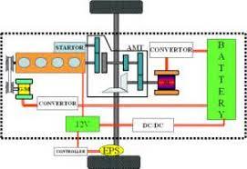 similiar how an electric motor works diagram keywords electric car engine diagram motordb wiring diagram