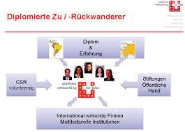 platform networking for jobs