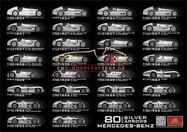 Poster ads car posters poster prints mercedes classic cars. Cmc Poster Model Cars Silver Arrows Miniature